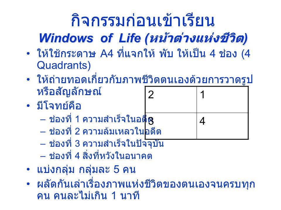 กิจกรรมก่อนเข้าเรียน Windows of Life ( หน้าต่างแห่งชีวิต ) ให้ใช้กระดาษ A4 ที่แจกให้ พับ ให้เป็น 4 ช่อง (4 Quadrants) ให้ถ่ายทอดเกี่ยวกับภาพชีวิตตนเอง