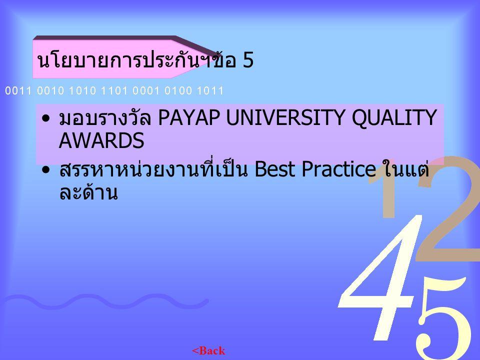 มอบรางวัล PAYAP UNIVERSITY QUALITY AWARDS สรรหาหน่วยงานที่เป็น Best Practice ในแต่ ละด้าน นโยบายการประกันฯข้อ 5 <Back