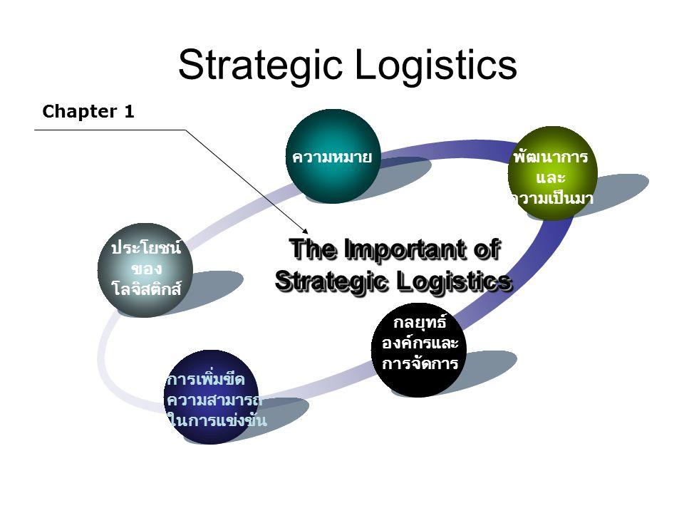 Strategic Logistics ประโยชน์ ของ โลจิสติกส์ ความหมายพัฒนาการ และ ความเป็นมา กลยุทธ์ องค์กรและ การจัดการ การเพิ่มขีด ความสามารถ ในการแข่งขัน The Import