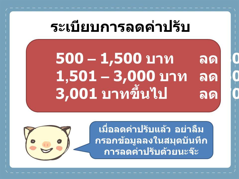 ระเบียบการลดค่าปรับ เมื่อลดค่าปรับแล้ว อย่าลืม กรอกข้อมูลลงในสมุดบันทึก การลดค่าปรับด้วยนะจ๊ะ 500 – 1,500 บาทลด 30 % 1,501 – 3,000 บาทลด 50 % 3,001 บา