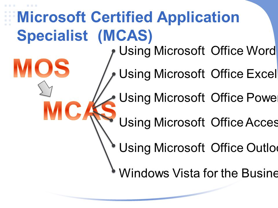 Microsoft Certified Application Specialist (MCAS) Using Microsoft Office Excel 2007 Using Microsoft Office PowerPoint 2007 Using Microsoft Office Access 2007 Using Microsoft Office Word 2007 Using Microsoft Office Outlook 2007 Windows Vista for the Business Worker