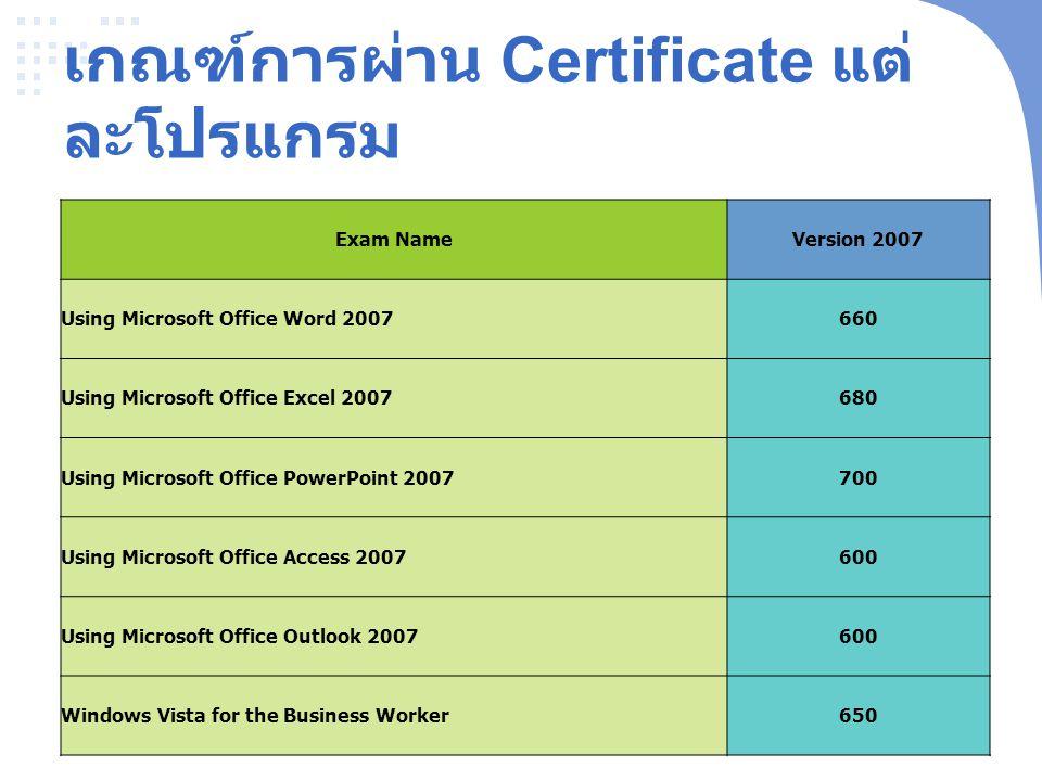 เกณฑ์การผ่าน Certificate แต่ ละโปรแกรม Exam NameVersion 2007 Using Microsoft Office Word 2007 660 Using Microsoft Office Excel 2007 680 Using Microsof