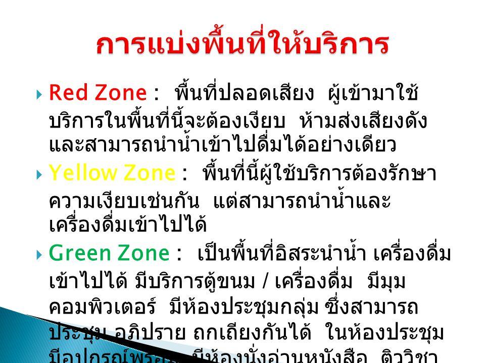  Red Zone : พื้นที่ปลอดเสียง ผู้เข้ามาใช้ บริการในพื้นที่นี้จะต้องเงียบ ห้ามส่งเสียงดัง และสามารถนำน้ำเข้าไปดื่มได้อย่างเดียว  Yellow Zone : พื้นที่นี้ผู้ใช้บริการต้องรักษา ความเงียบเช่นกัน แต่สามารถนำน้ำและ เครื่องดื่มเข้าไปได้  Green Zone : เป็นพื้นที่อิสระนำน้ำ เครื่องดื่ม เข้าไปได้ มีบริการตู้ขนม / เครื่องดื่ม มีมุม คอมพิวเตอร์ มีห้องประชุมกลุ่ม ซึ่งสามารถ ประชุม อภิปราย ถกเถียงกันได้ ในห้องประชุม มีอุปกรณ์พร้อม มีห้องนั่งอ่านหนังสือ ติววิชา ต่างๆ เป็นห้องนั่งกับพื้น มีหมอน – เบาะวางไว้ เป็นมุมสบายๆ
