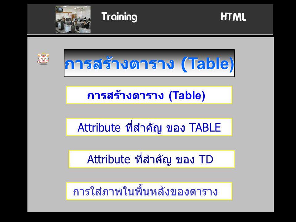 การสร้างตาราง (Table) การสร้างตาราง (Table) Attribute ที่สำคัญ ของ TABLE Attribute ที่สำคัญ ของ TD การใส่ภาพในพื้นหลังของตาราง