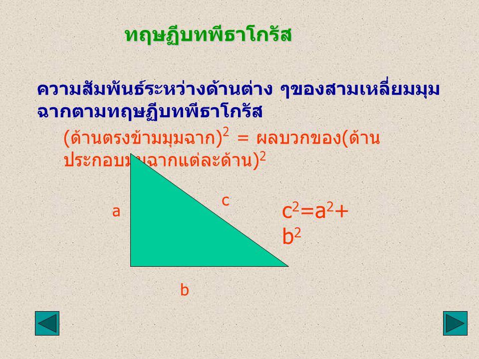 ทฤษฏีบทพีธาโกรัส ทฤษฏีบทพีธาโกรัส ความสัมพันธ์ระหว่างด้านต่าง ๆของสามเหลี่ยมมุม ฉากตามทฤษฏีบทพีธาโกรัส ( ด้านตรงข้ามมุมฉาก ) 2 = ผลบวกของ ( ด้าน ประกอบมุมฉากแต่ละด้าน ) 2 b c a c 2 =a 2 + b 2