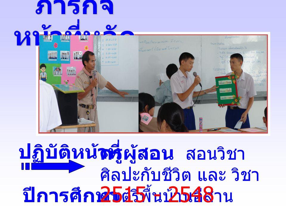 สรุป ข้าพเจ้านายสุขนิรันดร์ แสน นา มีความมุ่งมั่นที่จะพัฒนา และอนุรักษ์ไว้ซึ่งภูมิปัญญา รักษาความเป็นไทย ตลอดไป