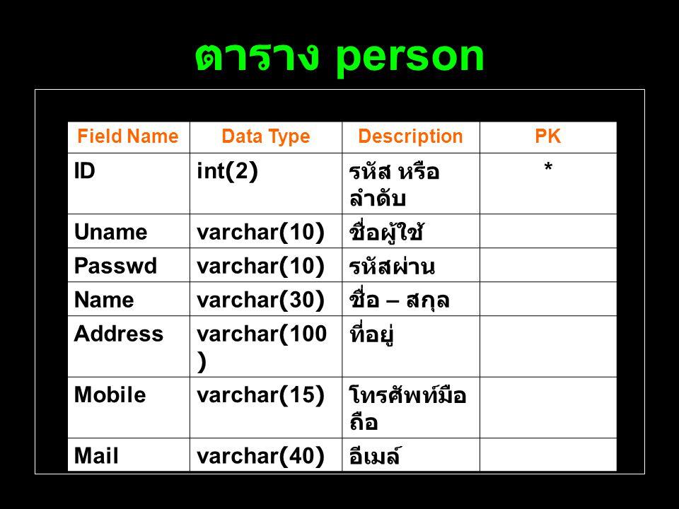 ตาราง person Field NameData TypeDescriptionPK IDint(2) รหัส หรือ ลำดับ * Unamevarchar(10) ชื่อผู้ใช้ Passwdvarchar(10) รหัสผ่าน Namevarchar(30) ชื่อ –