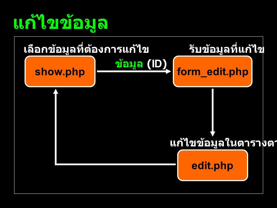 แก้ไขข้อมูล form_edit.php edit.php รับข้อมูลที่แก้ไข แก้ไขข้อมูลในตารางตาม (ID) ข้อมูล (ID) show.php เลือกข้อมูลที่ต้องการแก้ไข