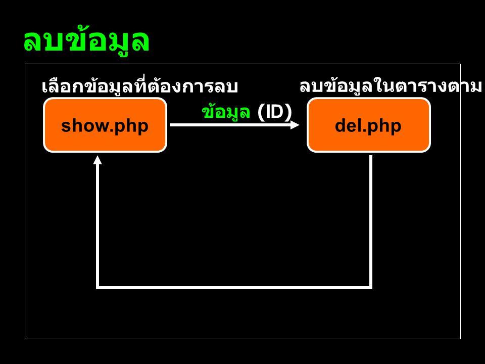 ลบข้อมูล ลบข้อมูลในตารางตาม (ID) ข้อมูล (ID) show.php เลือกข้อมูลที่ต้องการลบ del.php