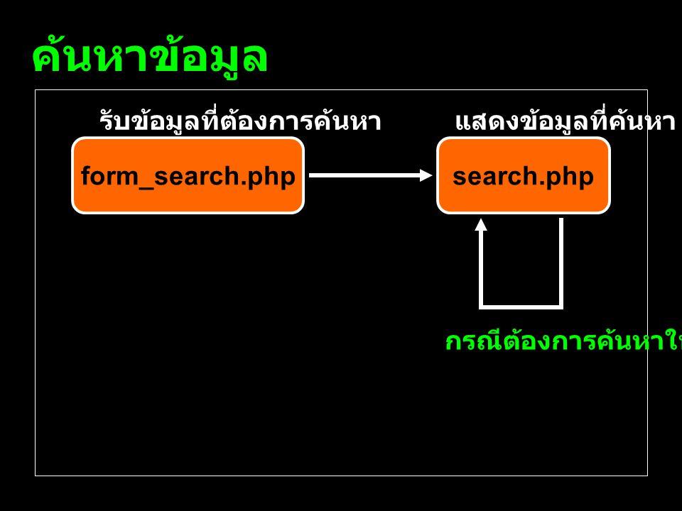 ค้นหาข้อมูล form_search.phpsearch.php แสดงข้อมูลที่ค้นหารับข้อมูลที่ต้องการค้นหา กรณีต้องการค้นหาใหม่
