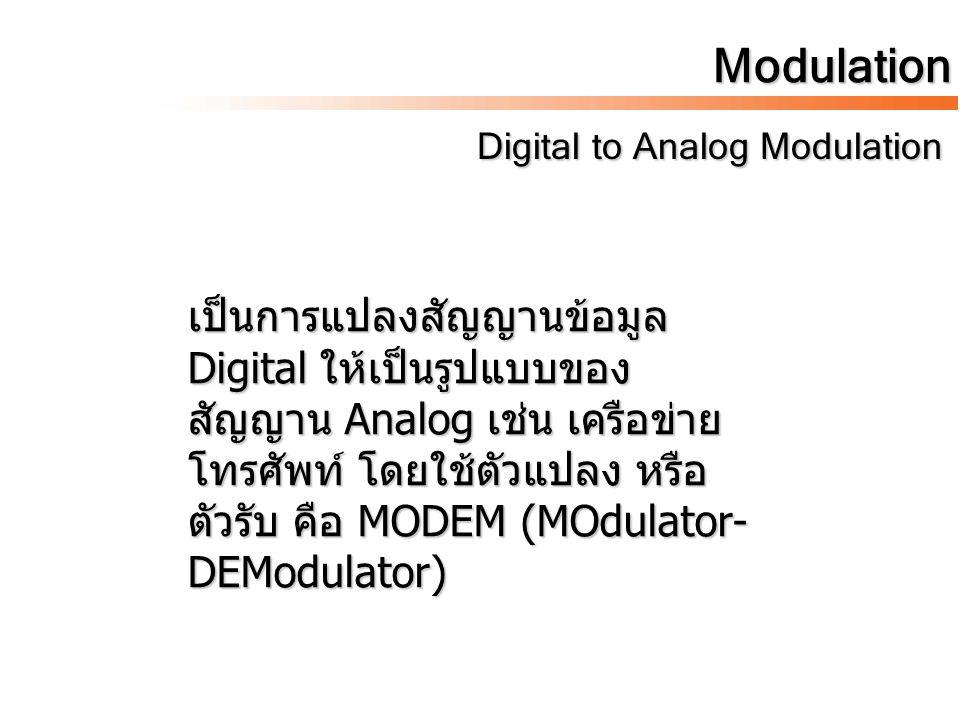 Modulation Digital to Analog Modulation Digital to Analog Modulation เป็นการแปลงสัญญานข้อมูล Digital ให้เป็นรูปแบบของ สัญญาน Analog เช่น เครือข่าย โทร