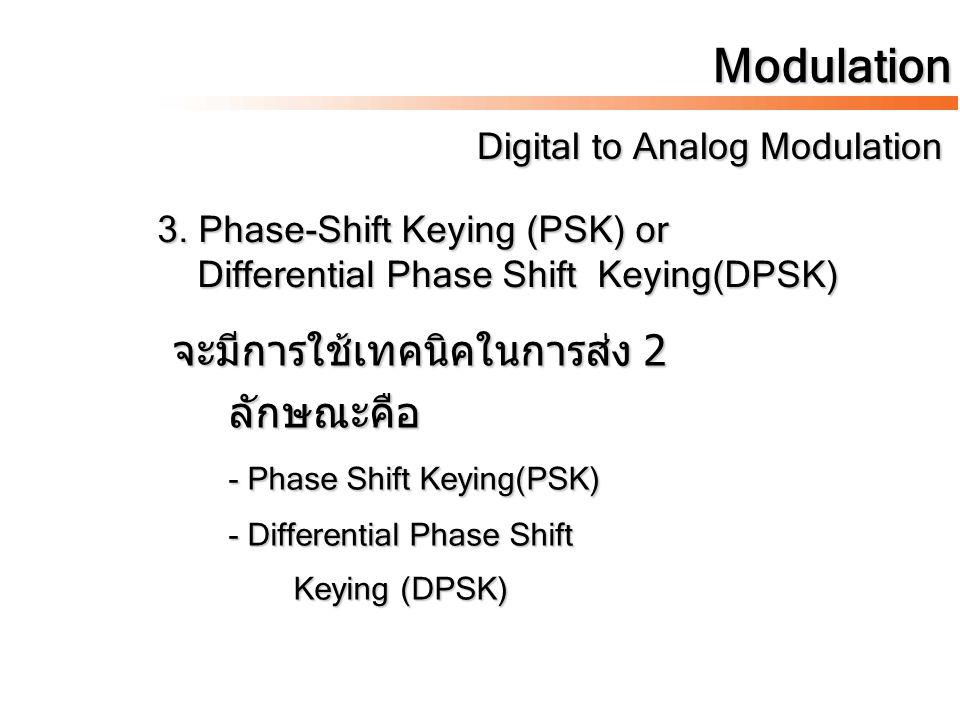 Modulation Digital to Analog Modulation Digital to Analog Modulation จะมีการใช้เทคนิคในการส่ง 2 ลักษณะคือ - Phase Shift Keying(PSK) - Differential Pha