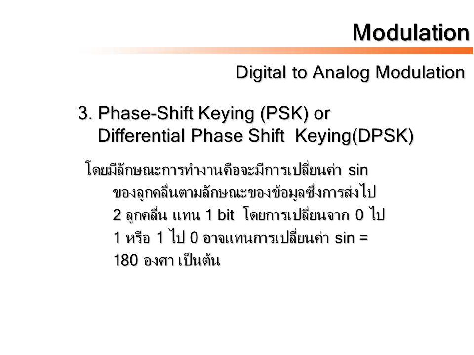 Modulation Digital to Analog Modulation Digital to Analog Modulation โดยมีลักษณะการทำงานคือจะมีการเปลี่ยนค่า sin ของลูกคลื่นตามลักษณะของข้อมูลซึ่งการส