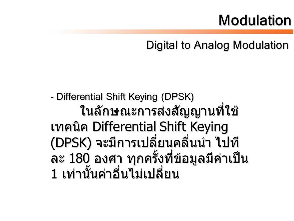 Modulation Digital to Analog Modulation Digital to Analog Modulation - Differential Shift Keying (DPSK) ในลักษณะการส่งสัญญานที่ใช้ เทคนิค Differential