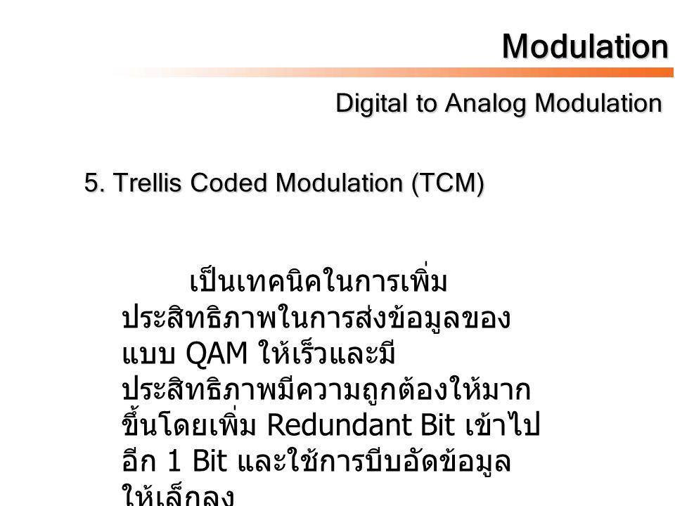 Modulation Digital to Analog Modulation Digital to Analog Modulation 5. Trellis Coded Modulation (TCM) เป็นเทคนิคในการเพิ่ม ประสิทธิภาพในการส่งข้อมูลข
