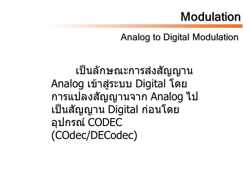Modulation Analog to Digital Modulation Analog to Digital Modulation เป็นลักษณะการส่งสัญญาน Analog เข้าสู่ระบบ Digital โดย การแปลงสัญญานจาก Analog ไป