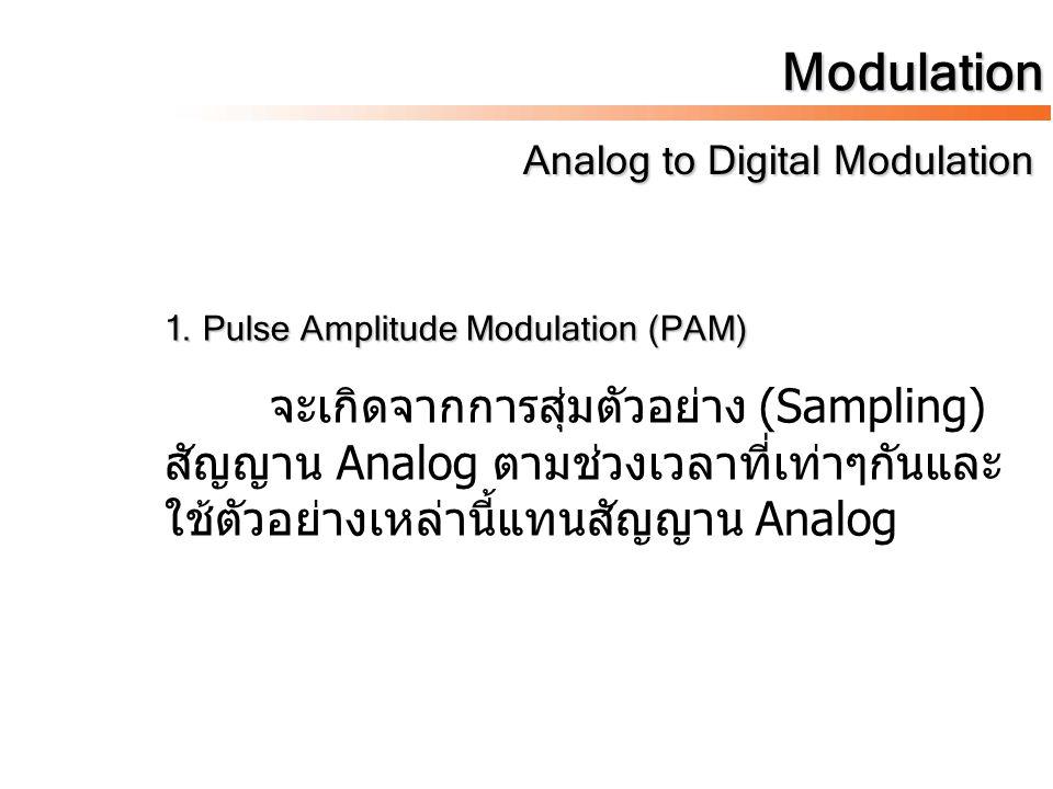 Modulation Analog to Digital Modulation Analog to Digital Modulation 1. Pulse Amplitude Modulation (PAM) จะเกิดจากการสุ่มตัวอย่าง (Sampling) สัญญาน An