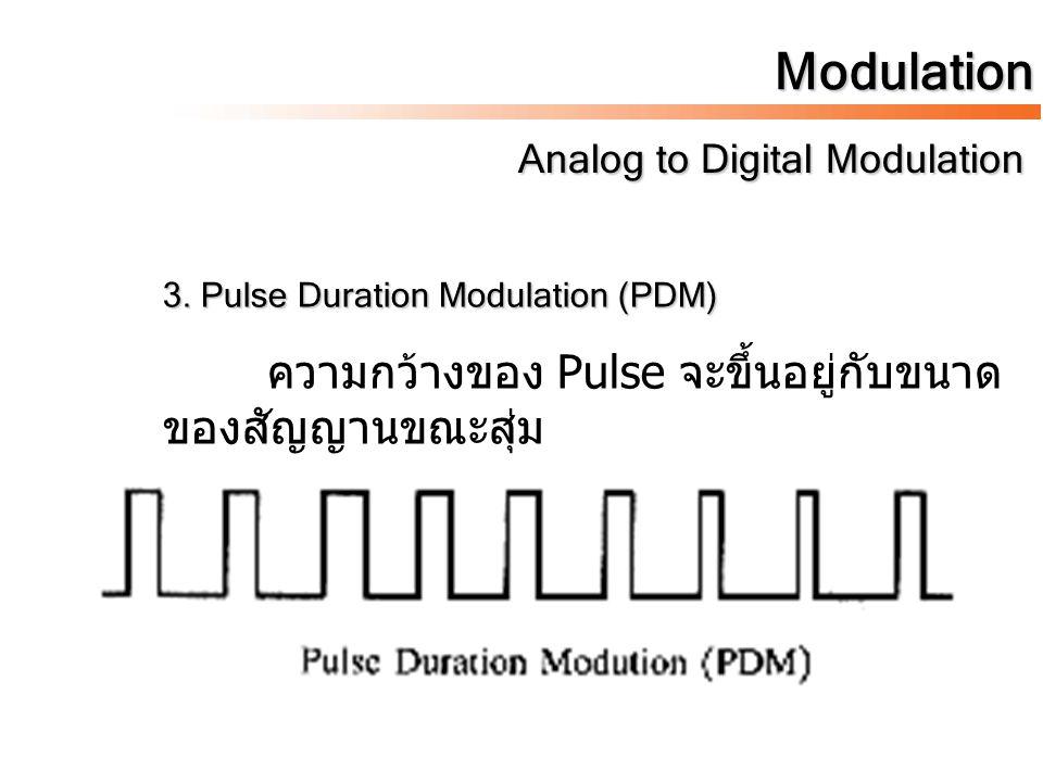 Modulation Analog to Digital Modulation Analog to Digital Modulation 3. Pulse Duration Modulation (PDM) ความกว้างของ Pulse จะขึ้นอยู่กับขนาด ของสัญญาน