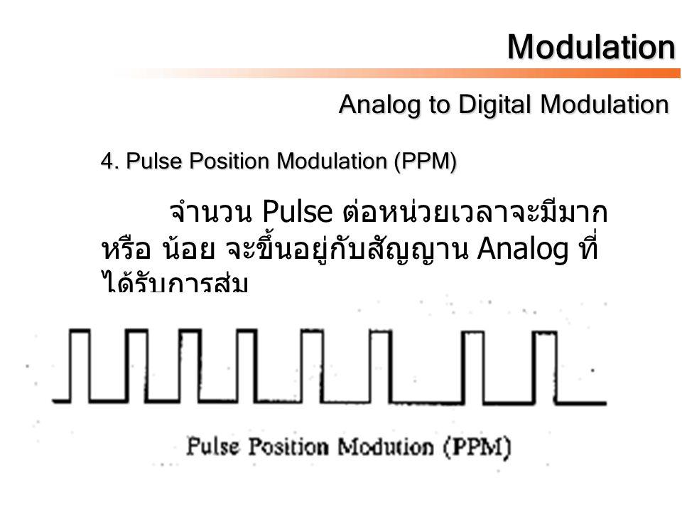 Modulation Analog to Digital Modulation Analog to Digital Modulation 4. Pulse Position Modulation (PPM) จำนวน Pulse ต่อหน่วยเวลาจะมีมาก หรือ น้อย จะขึ