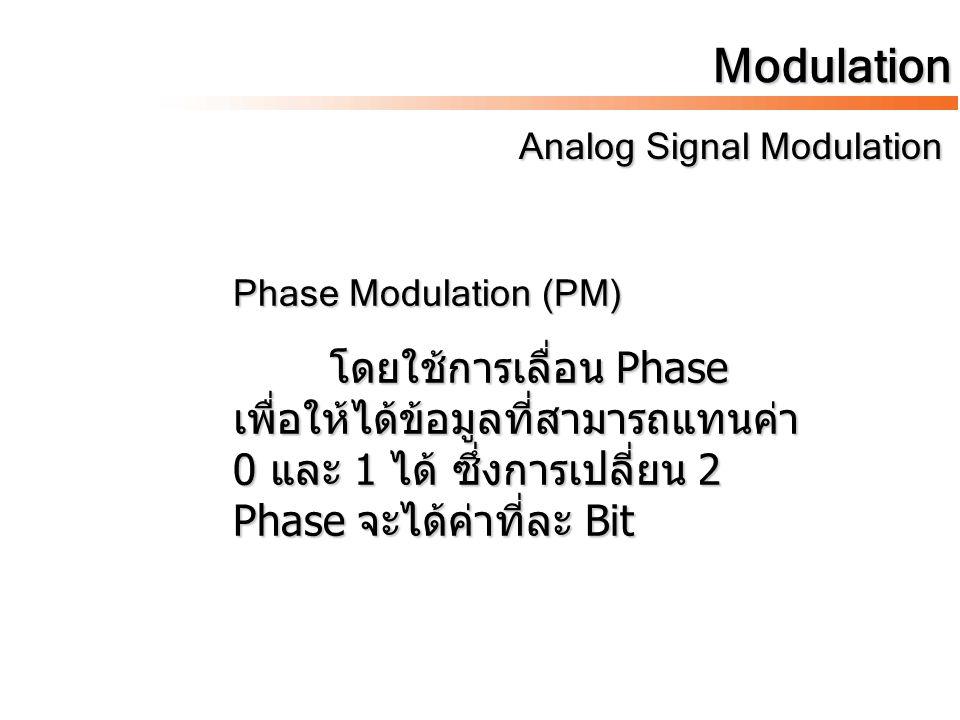 Modulation Analog Signal Modulation Analog Signal Modulation Phase Modulation (PM) โดยใช้การเลื่อน Phase เพื่อให้ได้ข้อมูลที่สามารถแทนค่า 0 และ 1 ได้