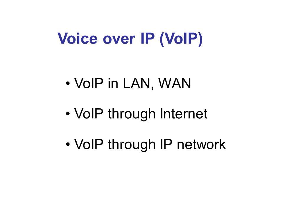 VoIP in LAN, WAN VoIP through Internet VoIP through IP network Voice over IP (VoIP)
