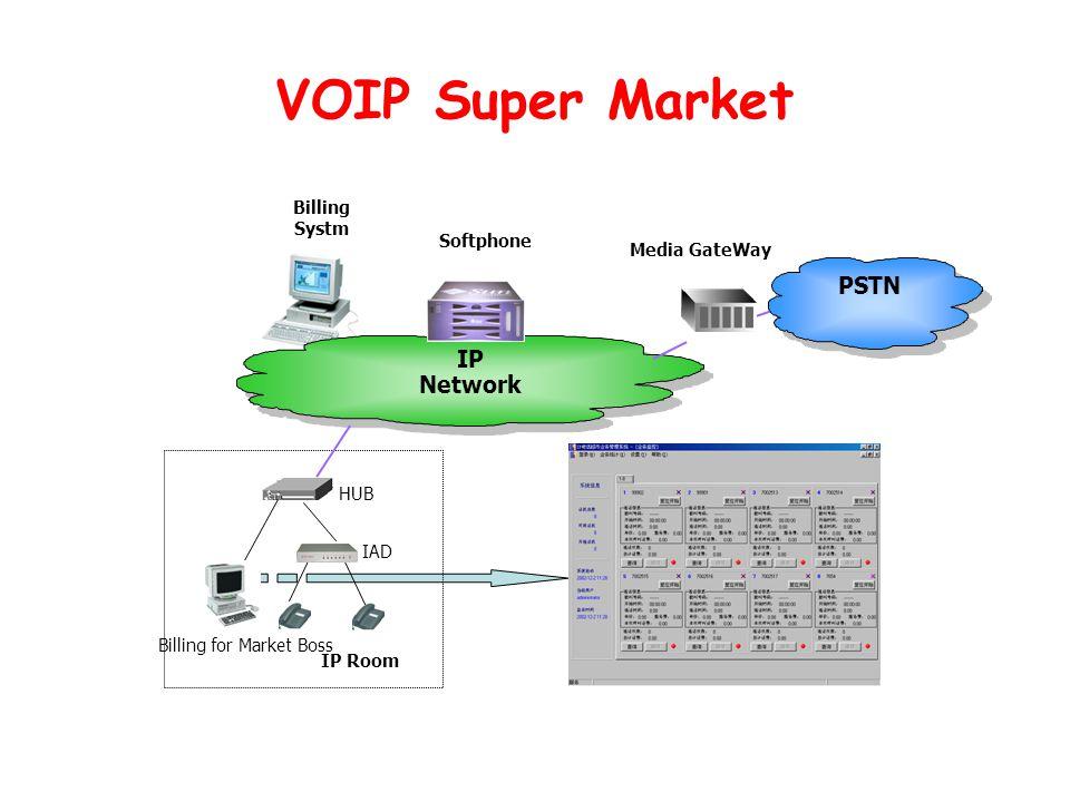VOIP Super Market Softphone IAD HUB Media GateWay Billing for Market Boss IP Room Billing Systm IP Network PSTN
