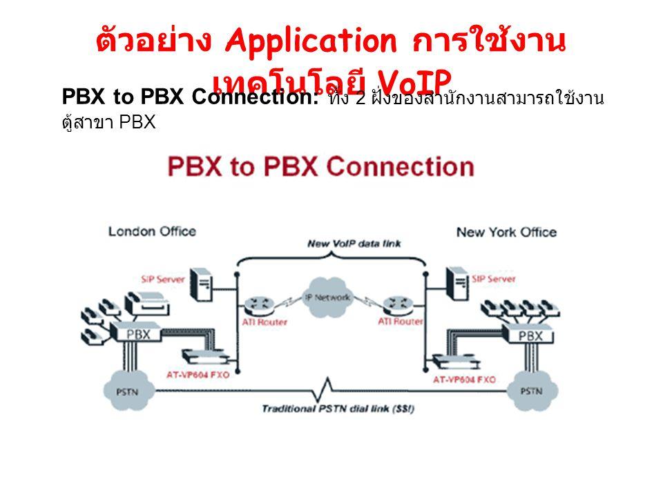 ตัวอย่าง Application การใช้งาน เทคโนโลยี VoIP PBX to PBX Connection: ทั้ง 2 ฝั่งของสำนักงานสามารถใช้งาน ตู้สาขา PBX