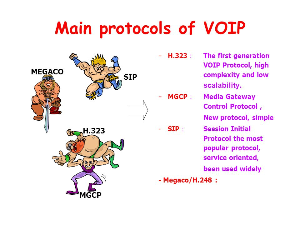 Main protocols of VOIP H.323 MGCP MEGACO − H.323 : The first generation VOIP Protocol, high complexity and low scalability. − MGCP : Media Gateway Con