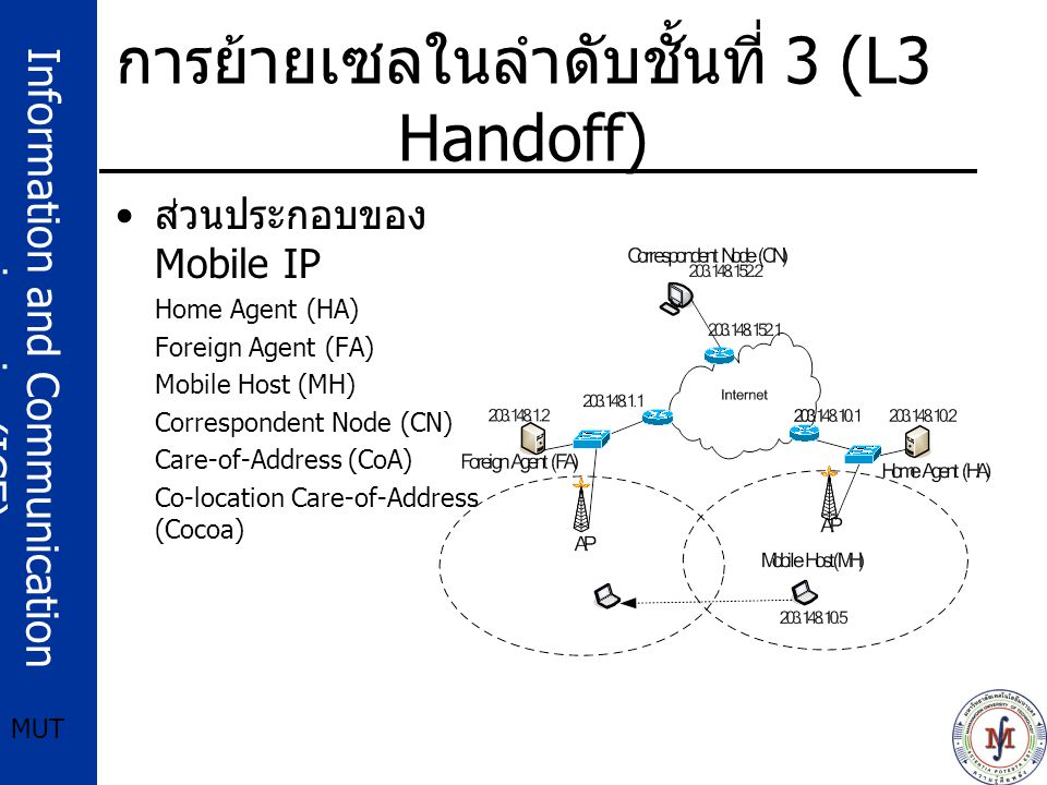 Information and Communication engineering(ICE) MUT การย้ายเซลในลำดับชั้นที่ 3 (L3 Handoff) ส่วนประกอบของ Mobile IP Home Agent (HA) Foreign Agent (FA) Mobile Host (MH) Correspondent Node (CN) Care-of-Address (CoA) Co-location Care-of-Address (Cocoa)
