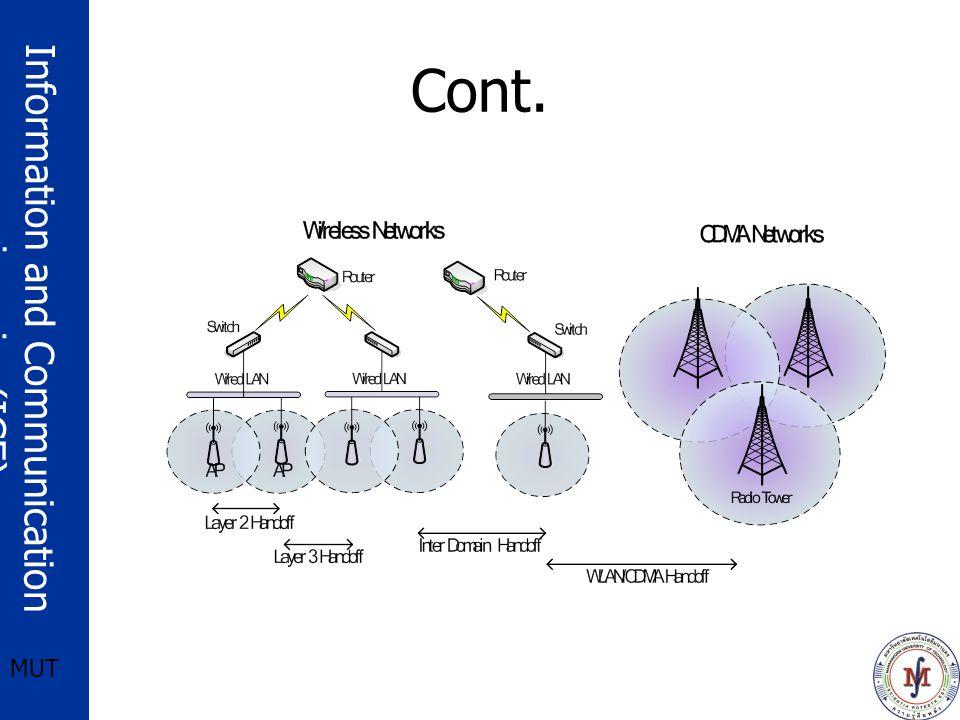 Information and Communication engineering(ICE) MUT WLAN Handoff (L2 Handoff)