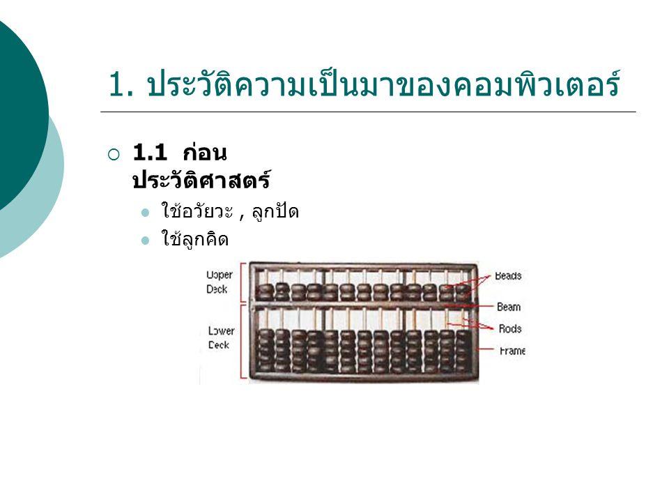 1. ประวัติความเป็นมาของคอมพิวเตอร์  1.1 ก่อน ประวัติศาสตร์ ใช้อวัยวะ, ลูกปัด ใช้ลูกคิด