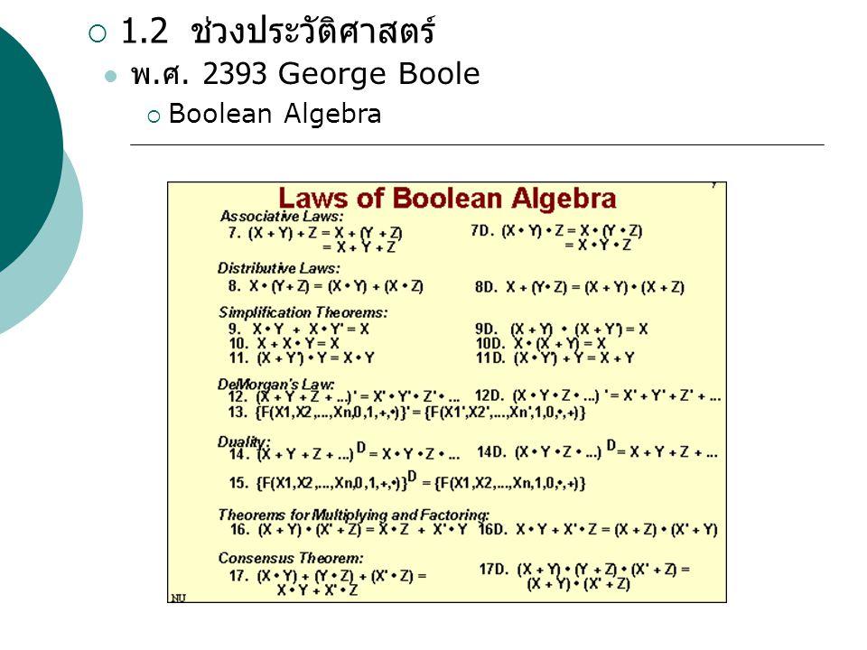  1.2 ช่วงประวัติศาสตร์ พ. ศ. 2393 George Boole  Boolean Algebra