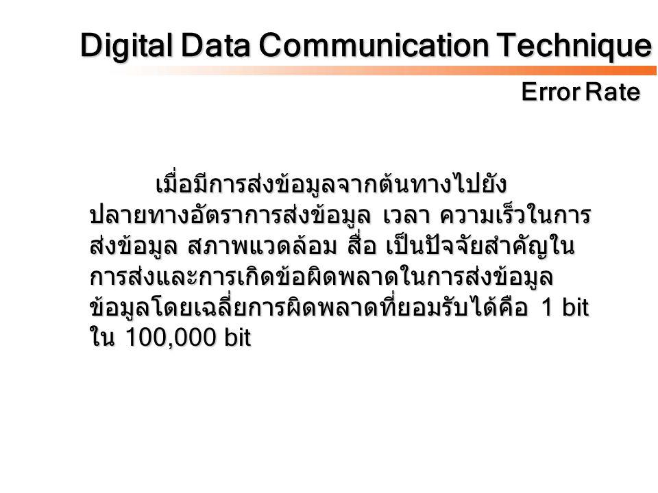 Digital Data Communication Technique Error Rate เมื่อมีการส่งข้อมูลจากต้นทางไปยัง ปลายทางอัตราการส่งข้อมูล เวลา ความเร็วในการ ส่งข้อมูล สภาพแวดล้อม สื