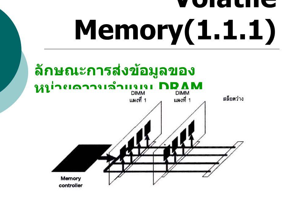 Volatile Memory(1.1.1) ลักษณะการส่งข้อมูลของ หน่วยความจำแบบ DRAM
