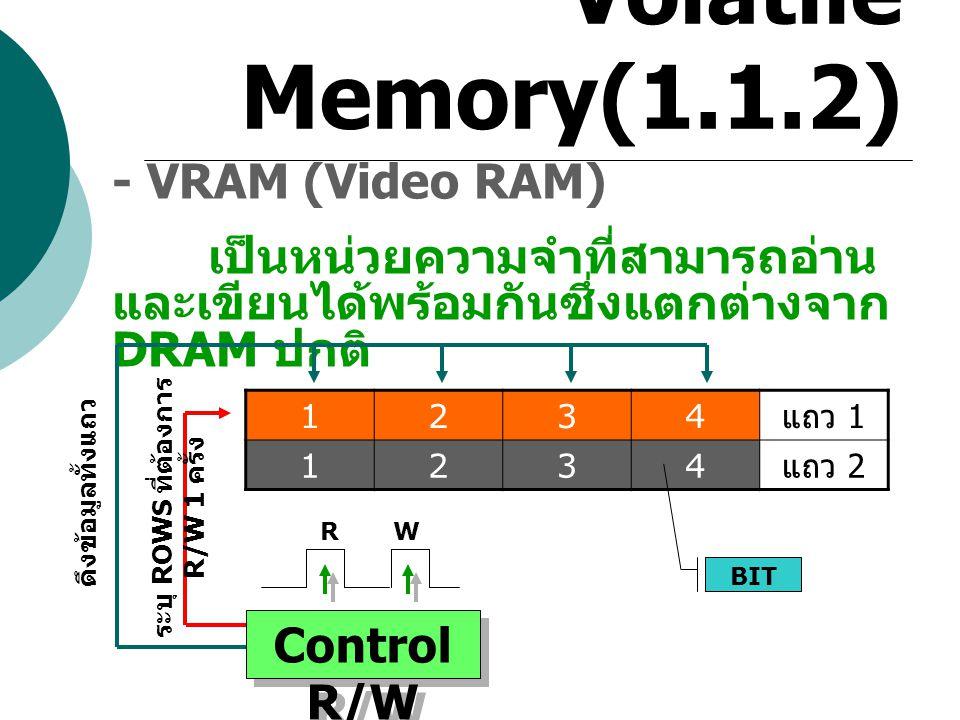 Volatile Memory(1.1.2) - VRAM (Video RAM) เป็นหน่วยความจำที่สามารถอ่าน และเขียนได้พร้อมกันซึ่งแตกต่างจาก DRAM ปกติ 1234 แถว 1 1234 แถว 2 BIT Control R