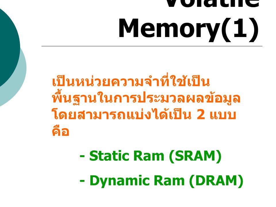 Non Volatile Memory(2) เป็นหน่วยความจำเมื่อไม่ได้รับ กระแสไฟฟ้าในการ หล่อเลี้ยง ข้อมูล ข้อมูลก็ไม่สูญหายแต่ อย่างใด มี 5 ชนิด - ROM (Read only Memory) - PROM (Programmable ROM) - EPROM (Erasable PROM) - EEPROM (Electrical EPROM) - Flash ROM