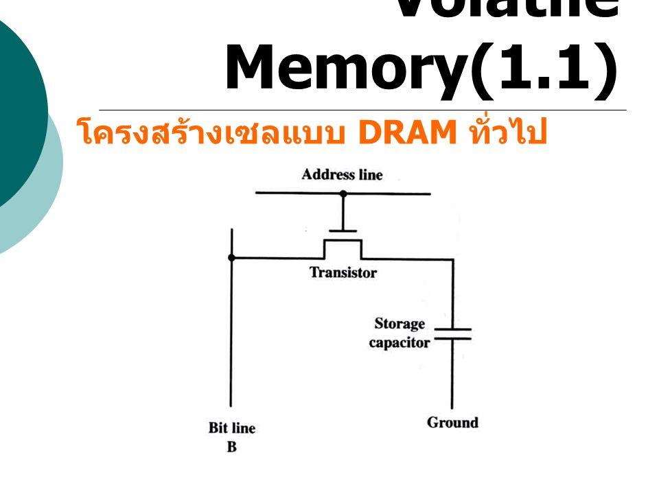 Non Volatile Memory(2.1) EEPROM (Electrical EPROM) ได้รับการพัฒนาให้ขีด ความสามารถสูงกว่า EPROM และ มีการลบข้อมูลโดยใช้ไฟฟ้าในการ ลบข้อมูล Flash ROM สามารถและเขียนข้อมูลที่ละ บล็อก ข้อมูล