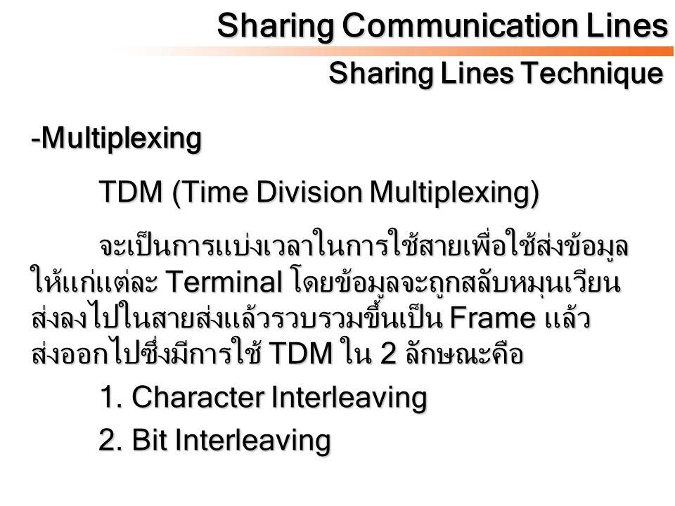 1. Character Interleaving