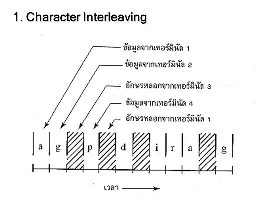 2. Bit Interleaving