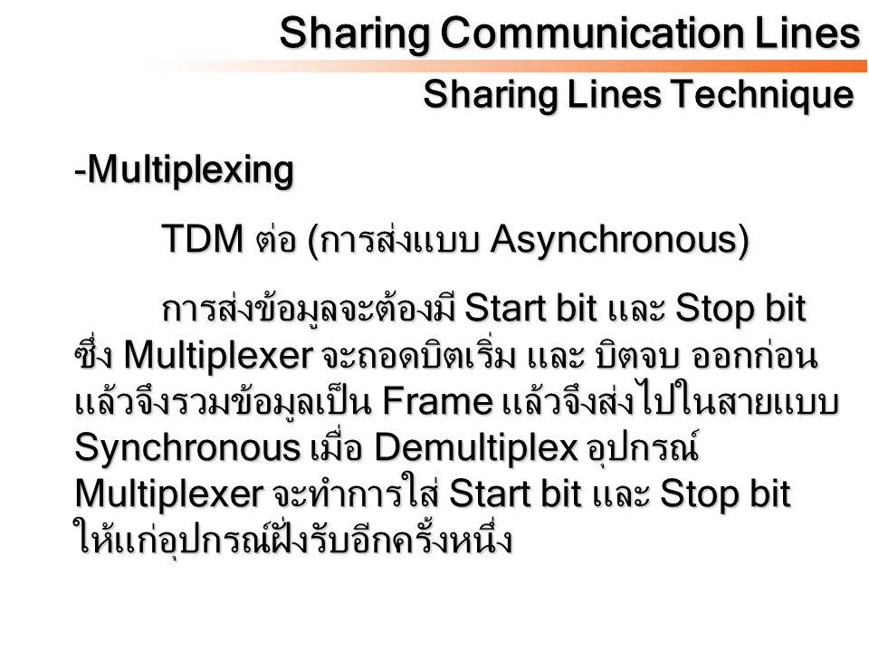 Sharing Communication Lines Sharing Lines Technique -Multiplexing(Dynamic Allocation) - STDM(Statistical Time Division Multiplexing) พัฒนาเพื่อลบจุดด้อยในแบบ TDM จะมีการส่ง ข้อมูลให้แก่ Terminal ที่มาร้องขอเท่านั้นโดยเฉลี่ย การใช้สายเพื่อส่งข้อมูลให้แก่ Terminal ต่างๆ เมื่อไม่ มีการใช้สายแล้วก็จะเฉลี่ยการใช้สายให้แก่ Terminal ตัวอื่นๆ อาจเรียก STDM อีกอย่างหนึ่งว่า STAT MUX