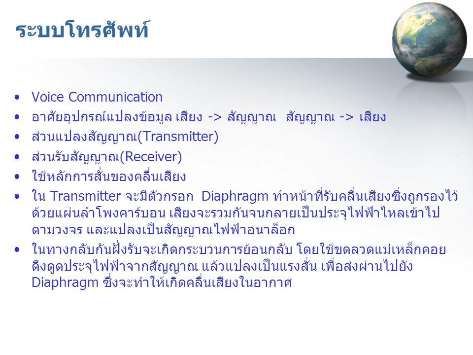 ระบบโทรศัพท์ Voice Communication อาศัยอุปกรณ์แปลงข้อมูล เสียง -> สัญญาณ สัญญาณ -> เสียง ส่วนแปลงสัญญาณ(Transmitter) ส่วนรับสัญญาณ(Receiver) ใช้หลักการ