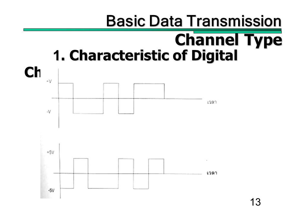 13 1. Characteristic of Digital Channel Basic Data Transmission Basic Data Transmission Channel Type