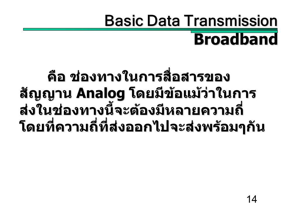 14 คือ ช่องทางในการสื่อสารของ สัญญาน Analog โดยมีข้อแม้ว่าในการ ส่งในช่องทางนี้จะต้องมีหลายความถี่ โดยที่ความถึ่ที่ส่งออกไปจะส่งพร้อมๆกัน Basic Data Transmission Basic Data TransmissionBroadband