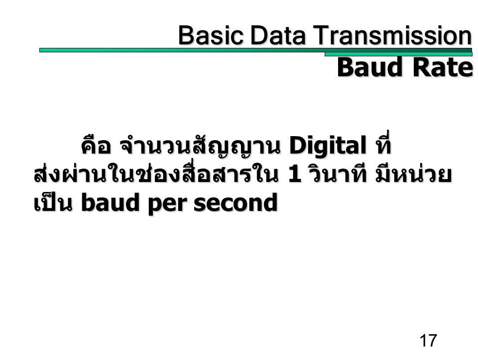 17 คือ จำนวนสัญญาน Digital ที่ ส่งผ่านในช่องสื่อสารใน 1 วินาที มีหน่วย เป็น baud per second Basic Data Transmission Basic Data Transmission Baud Rate