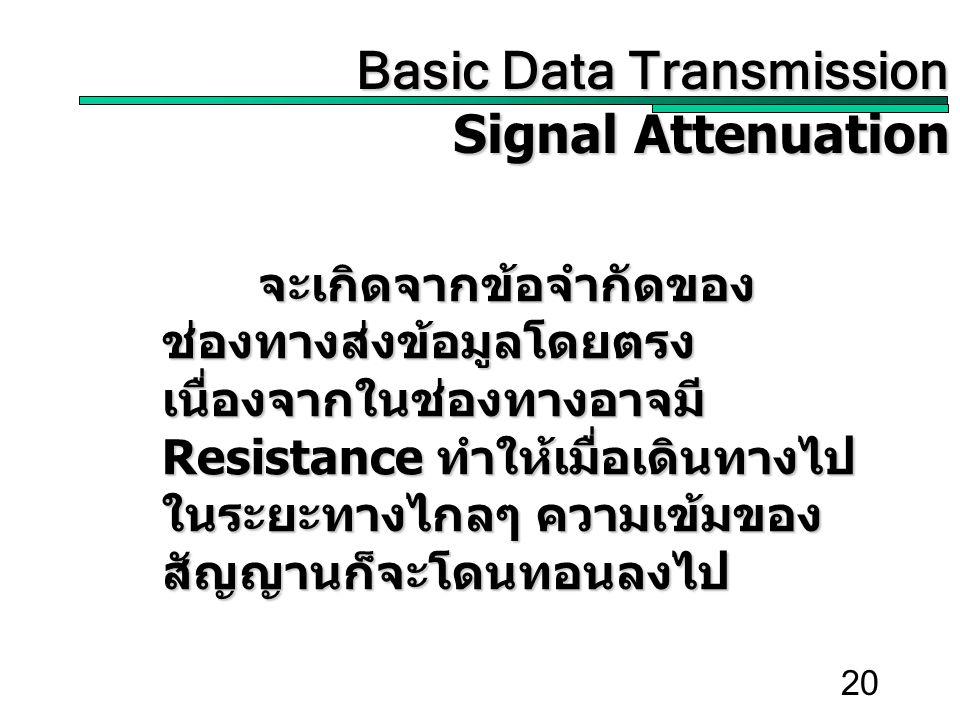 20 Basic Data Transmission Basic Data Transmission Signal Attenuation จะเกิดจากข้อจำกัดของ ช่องทางส่งข้อมูลโดยตรง เนื่องจากในช่องทางอาจมี Resistance ทำให้เมื่อเดินทางไป ในระยะทางไกลๆ ความเข้มของ สัญญานก็จะโดนทอนลงไป