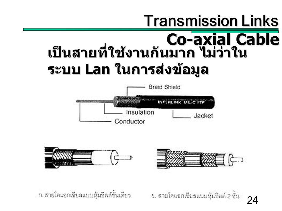 24 Transmission Links Transmission Links Co-axial Cable เป็นสายที่ใช้งานกันมาก ไม่ว่าใน ระบบ Lan ในการส่งข้อมูล ระยะไกลระหว่างชุมสายจะใช้ใน การส่งสัญญาน Analog