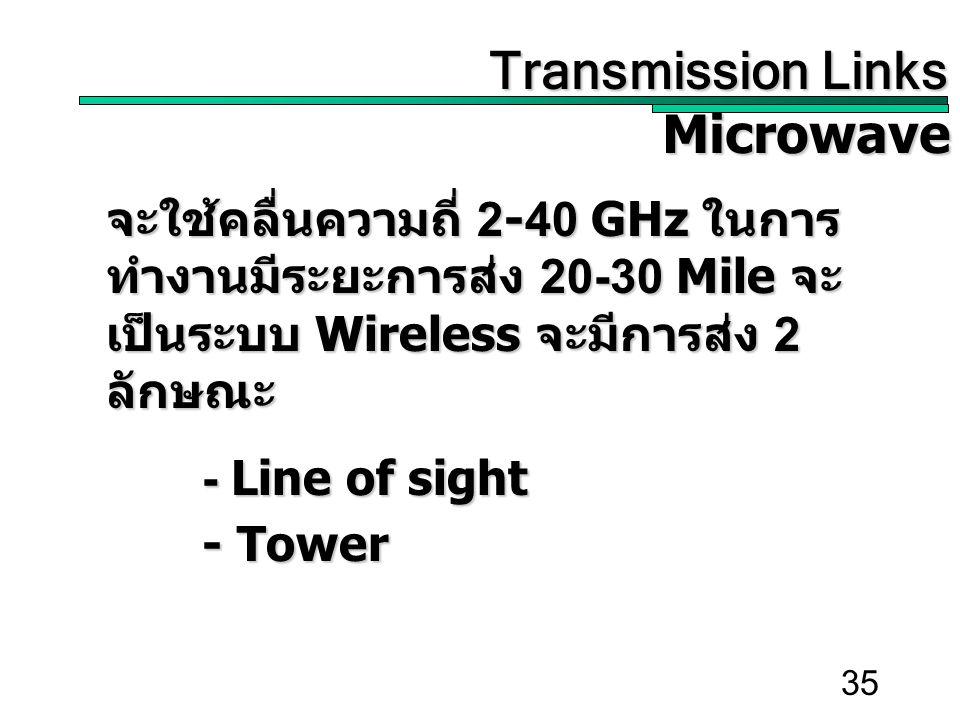 35 Transmission Links Transmission LinksMicrowave จะใช้คลื่นความถี่ 2-40 GHz ในการ ทำงานมีระยะการส่ง 20-30 Mile จะ เป็นระบบ Wireless จะมีการส่ง 2 ลักษณะ - Line of sight - Tower