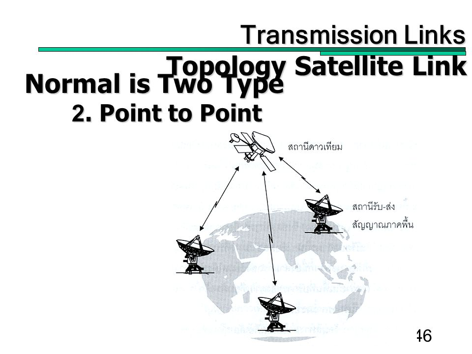 46 Transmission Links Transmission Links Topology Satellite Link Normal is Two Type 2.