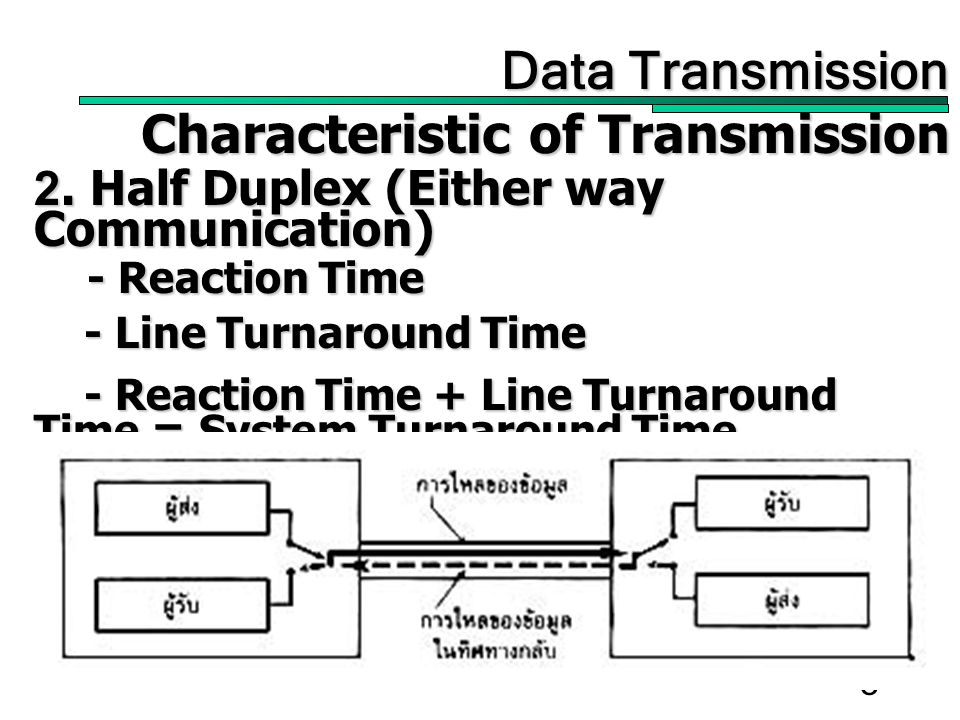 8 2. Half Duplex (Either way Communication) - Reaction Time - Reaction Time - Line Turnaround Time - Line Turnaround Time - Reaction Time + Line Turna