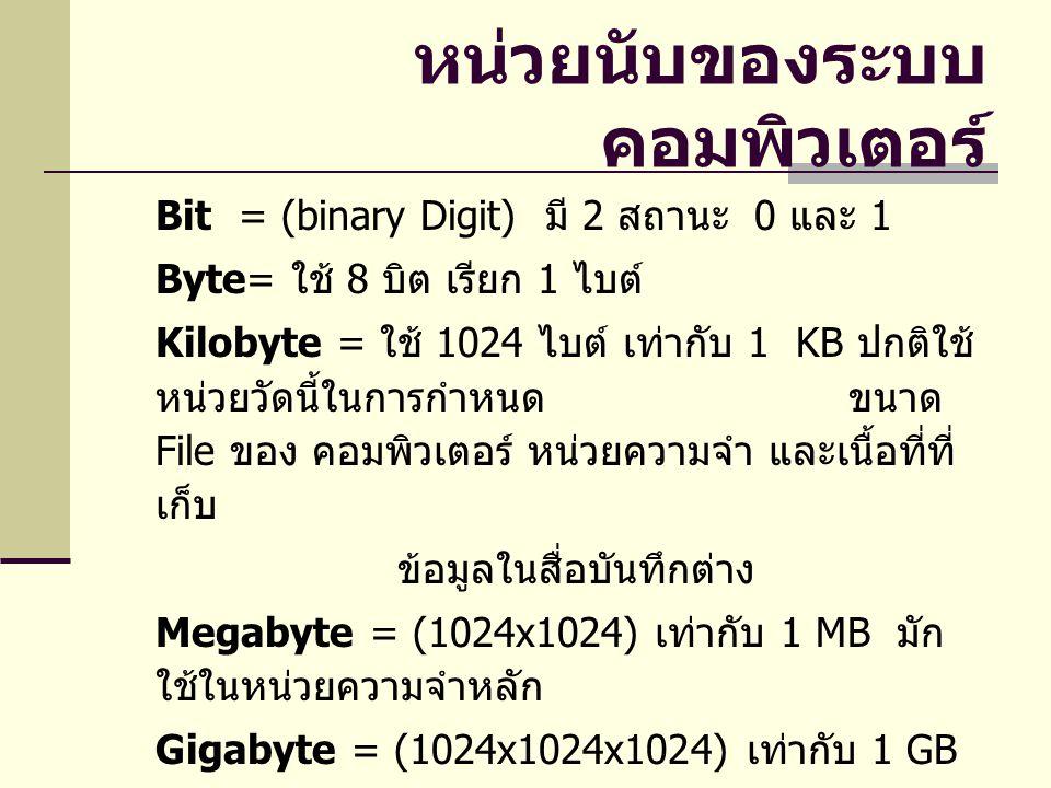หน่วยนับของระบบ คอมพิวเตอร์ Bit = (binary Digit) มี 2 สถานะ 0 และ 1 Byte= ใช้ 8 บิต เรียก 1 ไบต์ Kilobyte = ใช้ 1024 ไบต์ เท่ากับ 1 KB ปกติใช้ หน่วยวัดนี้ในการกำหนด ขนาด File ของ คอมพิวเตอร์ หน่วยความจำ และเนื้อที่ที่ เก็บ ข้อมูลในสื่อบันทึกต่าง Megabyte = (1024x1024) เท่ากับ 1 MB มัก ใช้ในหน่วยความจำหลัก Gigabyte = (1024x1024x1024) เท่ากับ 1 GB Terabyte = (1024x1024x1024x1024) เท่ากับ 1 TB
